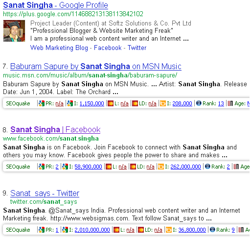 Google+ profile outranks FB and Twitter