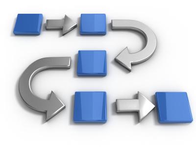 BPM Success in Your Organisation