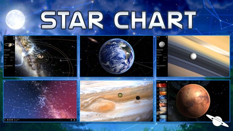 Start Chart