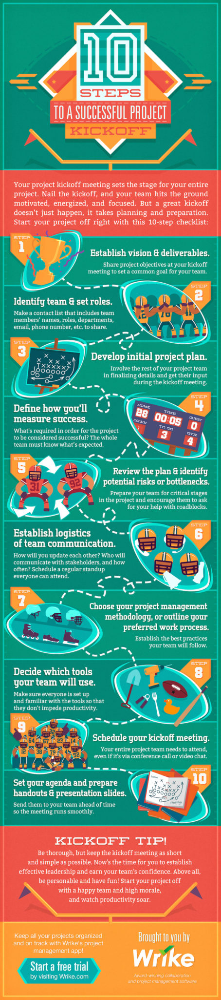Infographic-Project-Kickoff-Checklist