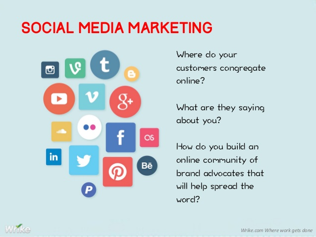 Will Your Company's Social Media Marketing Efforts Pay Off?