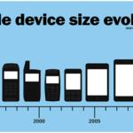 mobie-device-size