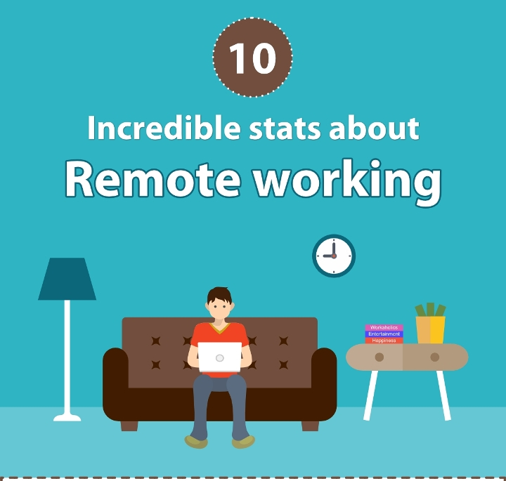 featured image remote working