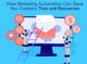 How Marketing Automation Can Save Your Company Time and Resources